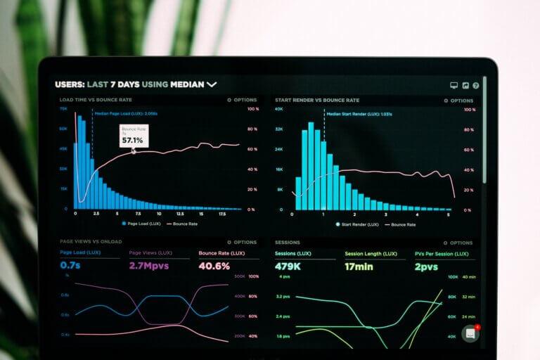 WTMG Create tipsar: Visualisera din data med hjälp av Databox